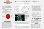 Inclusive Teaching Practice: Identity Prism by Alison Sloat