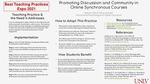 Promoting Discussion and Community in Online Synchronous Courses