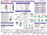 The History and Future of Cystic Fibrosis by Randall Combs, Che Fung Andy Chan, and Daisy Sahagun