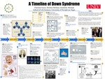 A Timeline of Down Syndrome by Christian Guese, Kristina McInnes, and Kimberly Miranda