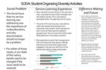 SODA: Student Organizing Diversity Activities