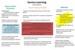 Service Learning by Emyli Augustine