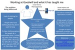 Working at Goodwill and What It Has Taught Me by Joseph Cheney