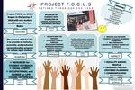 Project F.O.C.U.S by Tatiana Tonga